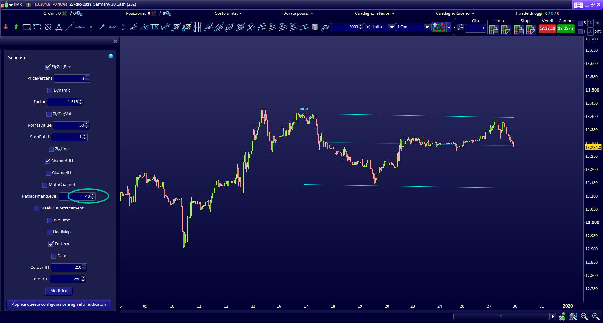 Trading Channel ProRealTime
